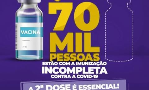 Vacinação em SC: Segunda dose é essencial para proteção contra a Covid-19
